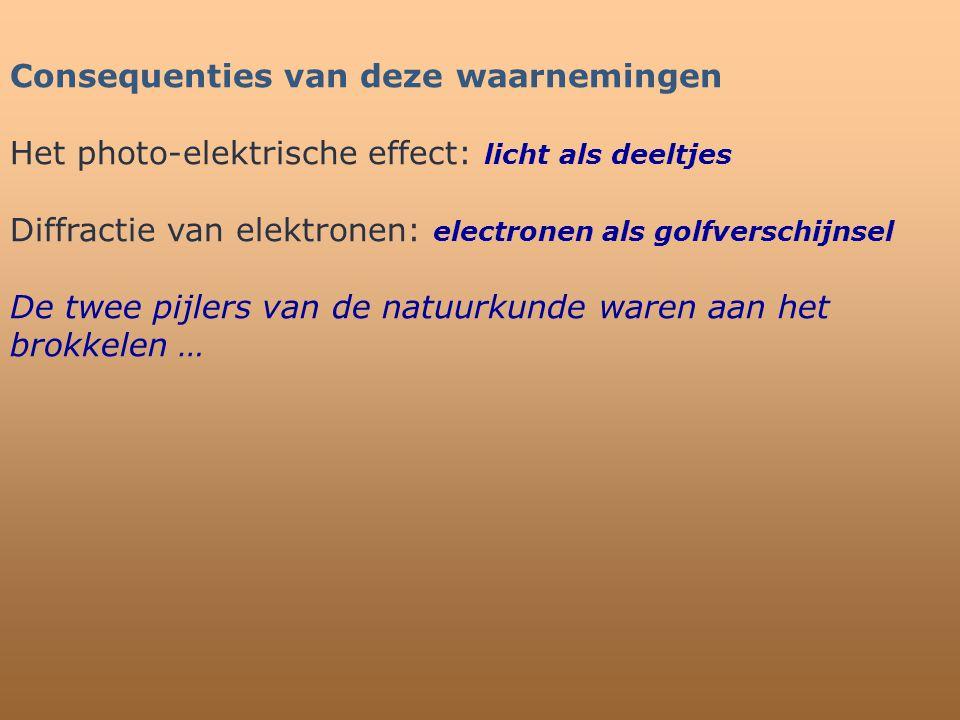 Consequenties van deze waarnemingen Het photo-elektrische effect: licht als deeltjes Diffractie van elektronen: electronen als golfverschijnsel De twe