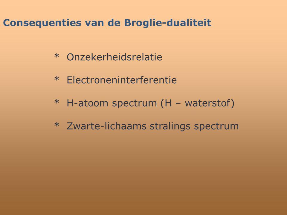 Consequenties van de Broglie-dualiteit * Onzekerheidsrelatie * Electroneninterferentie * H-atoom spectrum (H – waterstof) * Zwarte-lichaams stralings