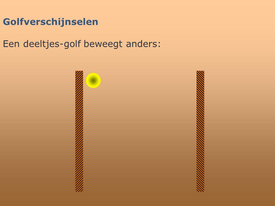 Golfverschijnselen Een deeltjes-golf beweegt anders: