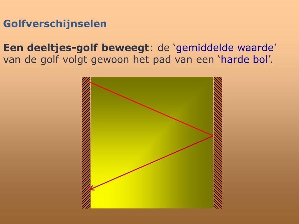 Golfverschijnselen Een deeltjes-golf beweegt: de 'gemiddelde waarde' van de golf volgt gewoon het pad van een 'harde bol'.