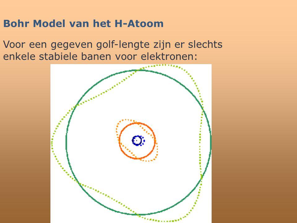 Bohr Model van het H-Atoom Voor een gegeven golf-lengte zijn er slechts enkele stabiele banen voor elektronen: