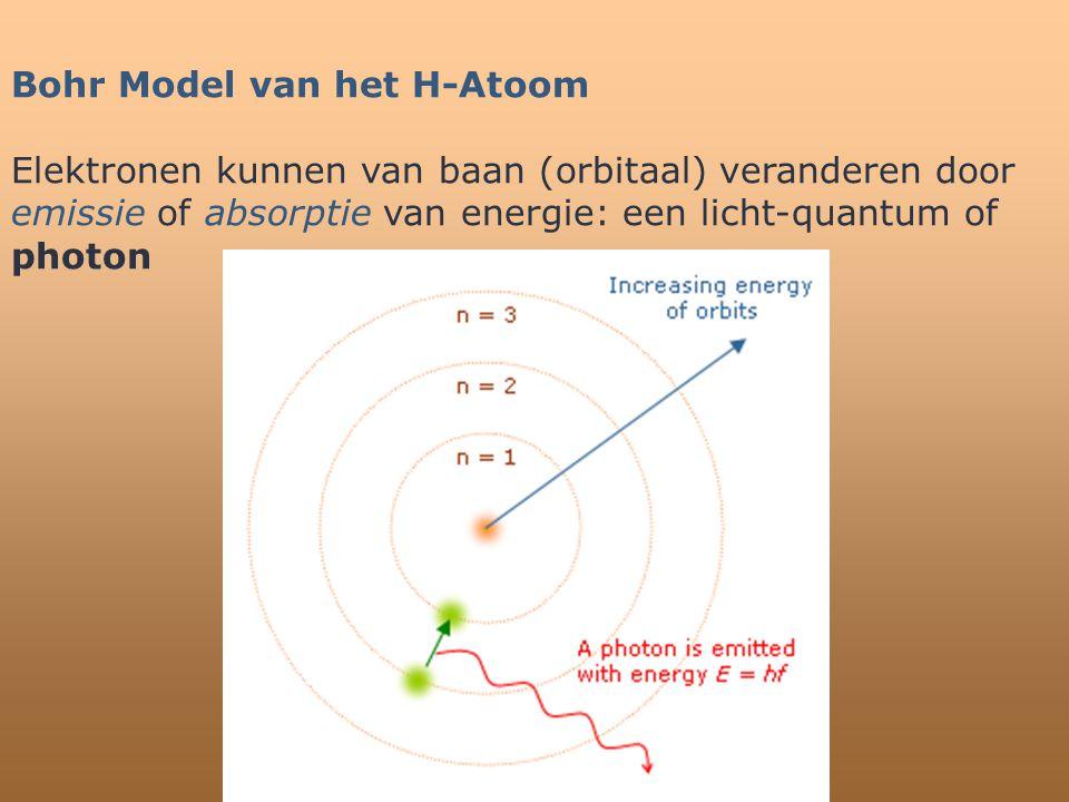 Bohr Model van het H-Atoom Elektronen kunnen van baan (orbitaal) veranderen door emissie of absorptie van energie: een licht-quantum of photon