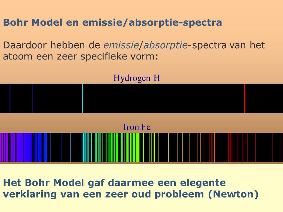 Bohr Model en emissie/absorptie-spectra Daardoor hebben de emissie/absorptie-spectra van het atoom een zeer specifieke vorm: Hydrogen H Iron Fe Het Bo