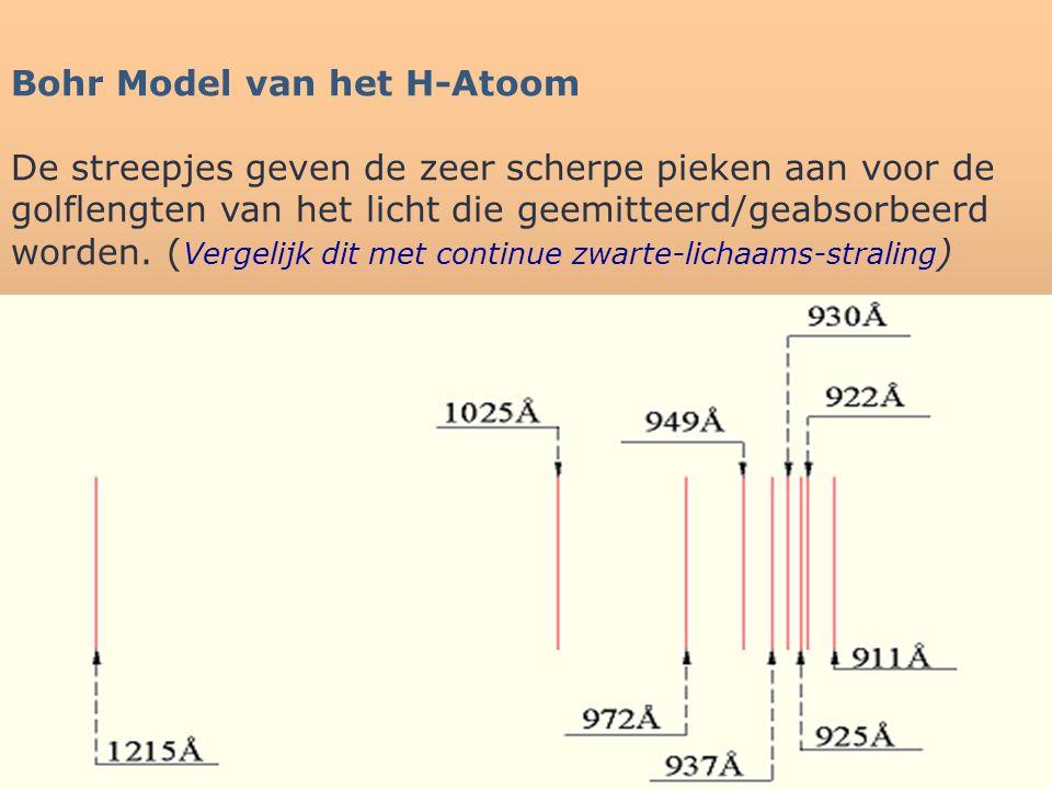 Bohr Model van het H-Atoom De streepjes geven de zeer scherpe pieken aan voor de golflengten van het licht die geemitteerd/geabsorbeerd worden. ( Verg