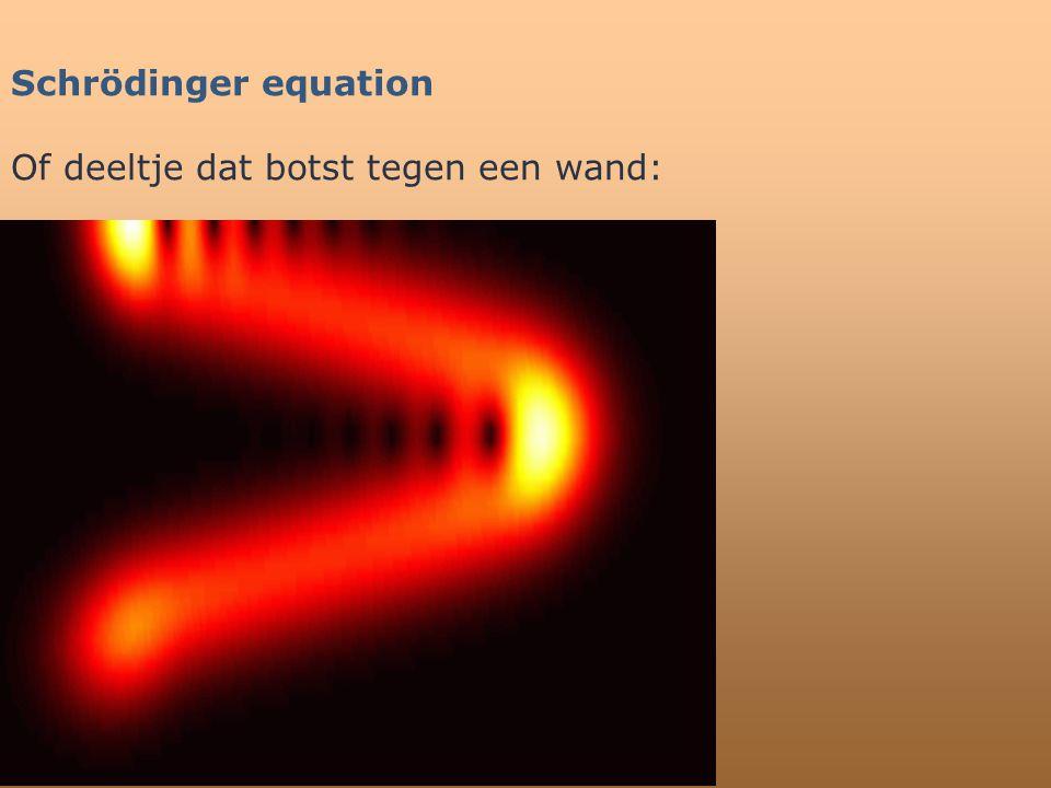 Schrödinger equation Of deeltje dat botst tegen een wand: