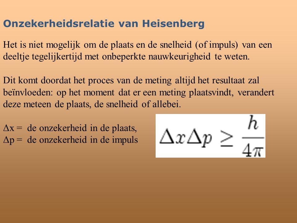 Onzekerheidsrelatie van Heisenberg Het is niet mogelijk om de plaats en de snelheid (of impuls) van een deeltje tegelijkertijd met onbeperkte nauwkeur