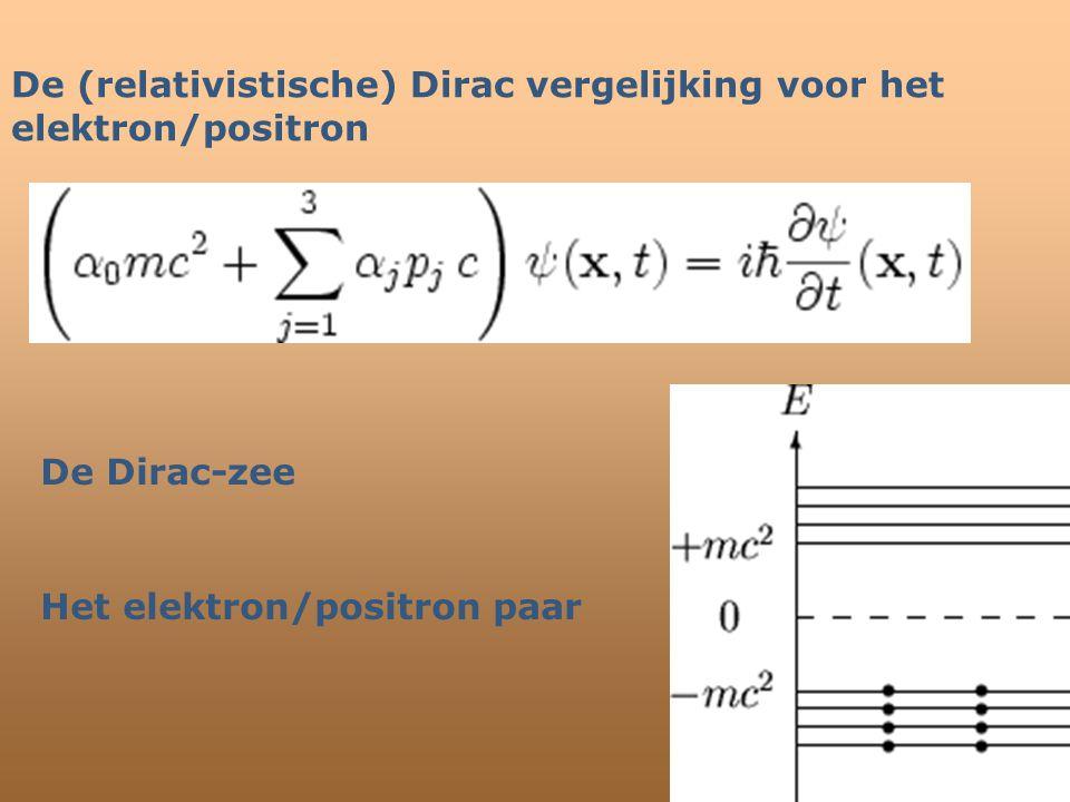 De (relativistische) Dirac vergelijking voor het elektron/positron De Dirac-zee Het elektron/positron paar
