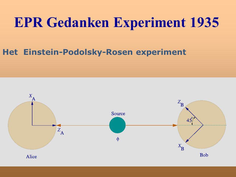 EPR Gedanken Experiment 1935 Het Einstein-Podolsky-Rosen experiment