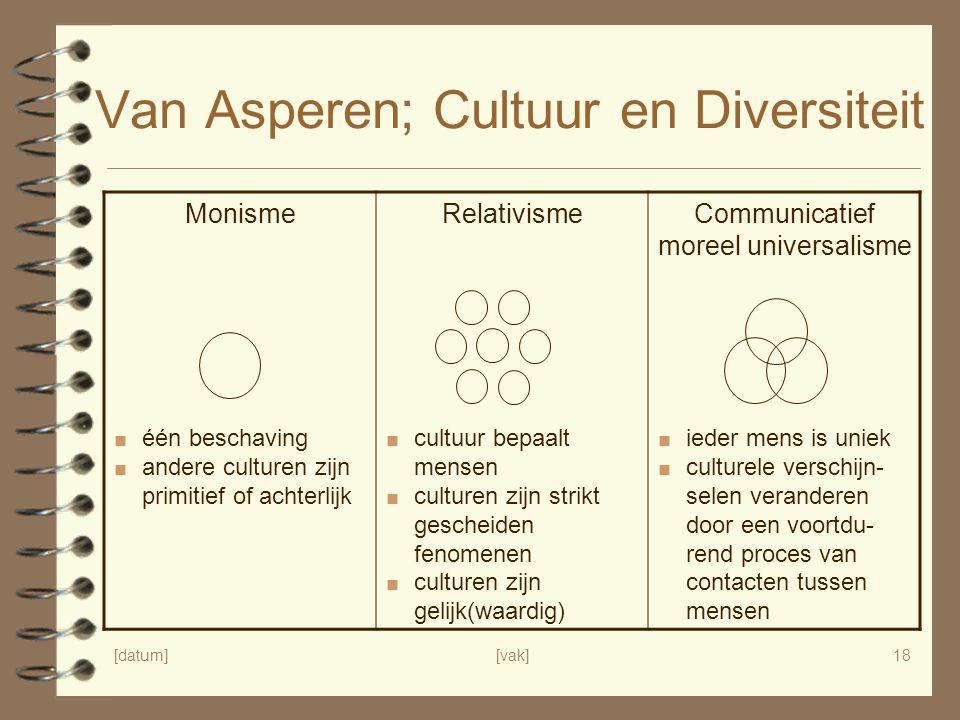 [datum][vak]18 Van Asperen; Cultuur en Diversiteit MonismeRelativismeCommunicatief moreel universalisme ■ één beschaving ■ andere culturen zijn primit