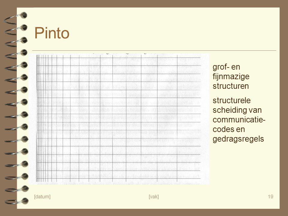 [datum][vak]19 Pinto grof- en fijnmazige structuren structurele scheiding van communicatie- codes en gedragsregels