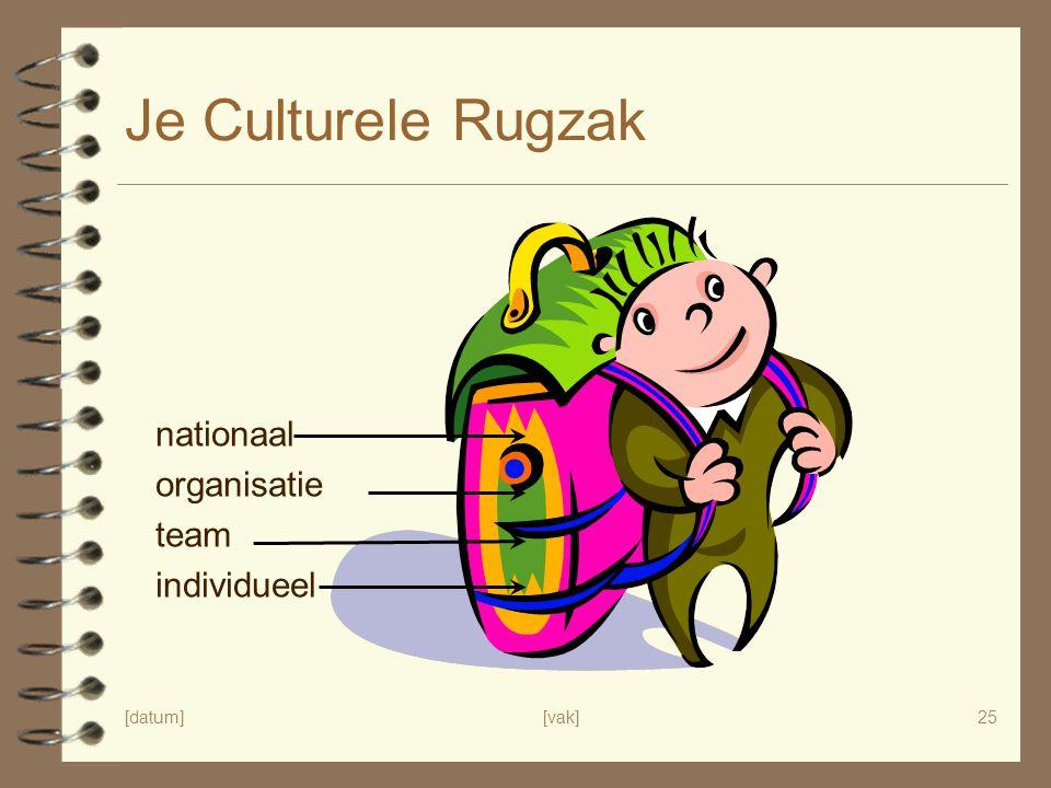 [datum][vak]25 Je Culturele Rugzak nationaal organisatie team individueel