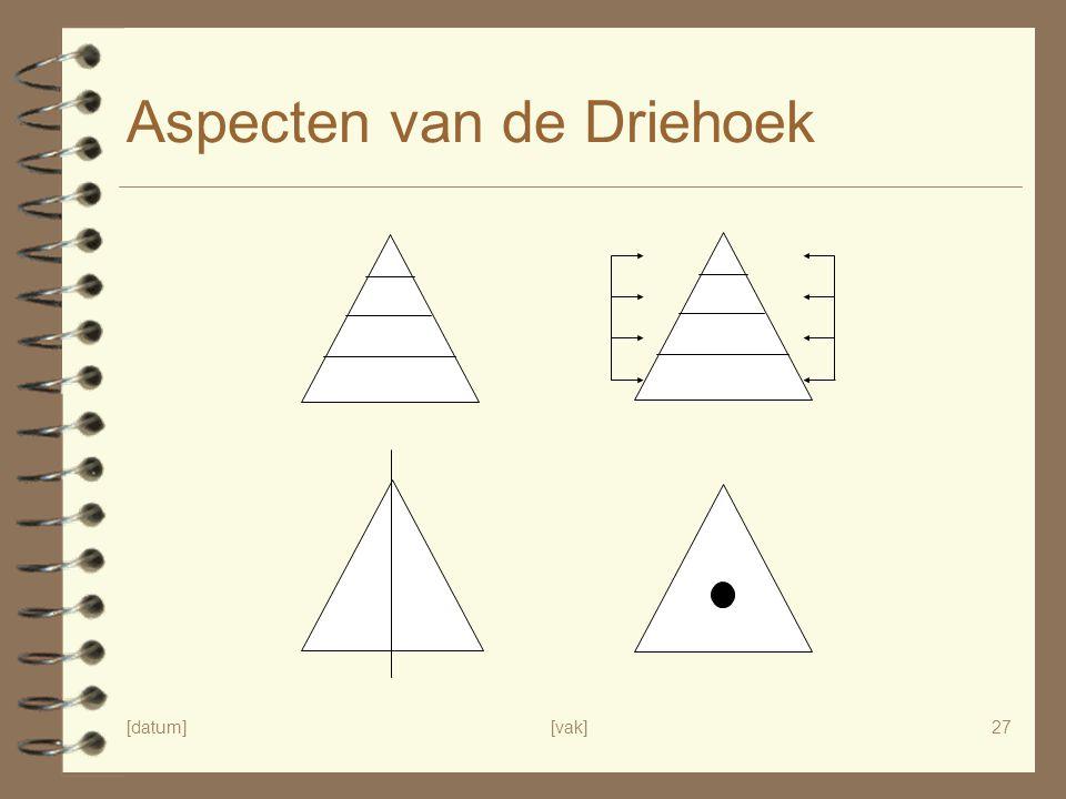 [datum][vak]27 Aspecten van de Driehoek