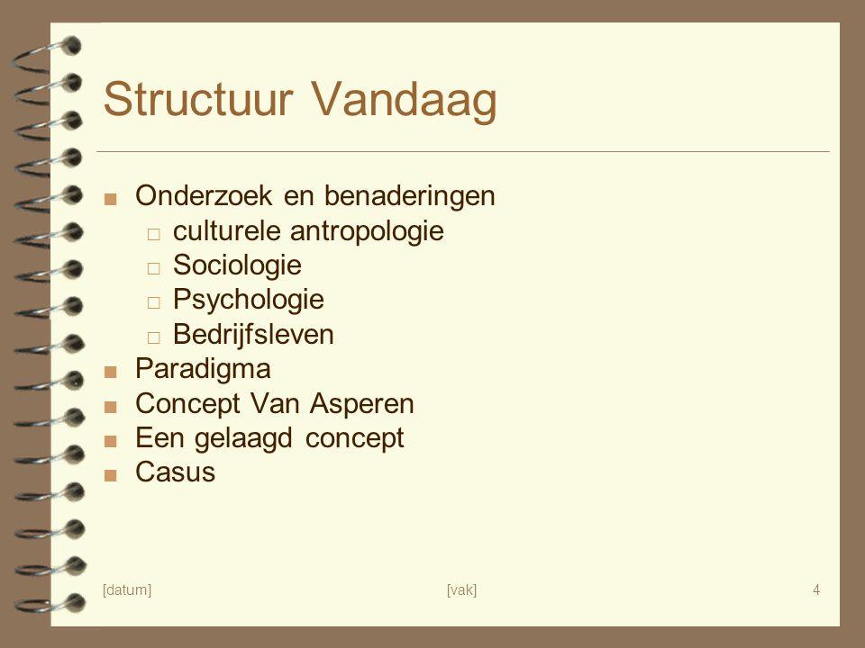 [datum][vak]4 Structuur Vandaag ■ Onderzoek en benaderingen □ culturele antropologie □ Sociologie □ Psychologie □ Bedrijfsleven ■ Paradigma ■ Concept