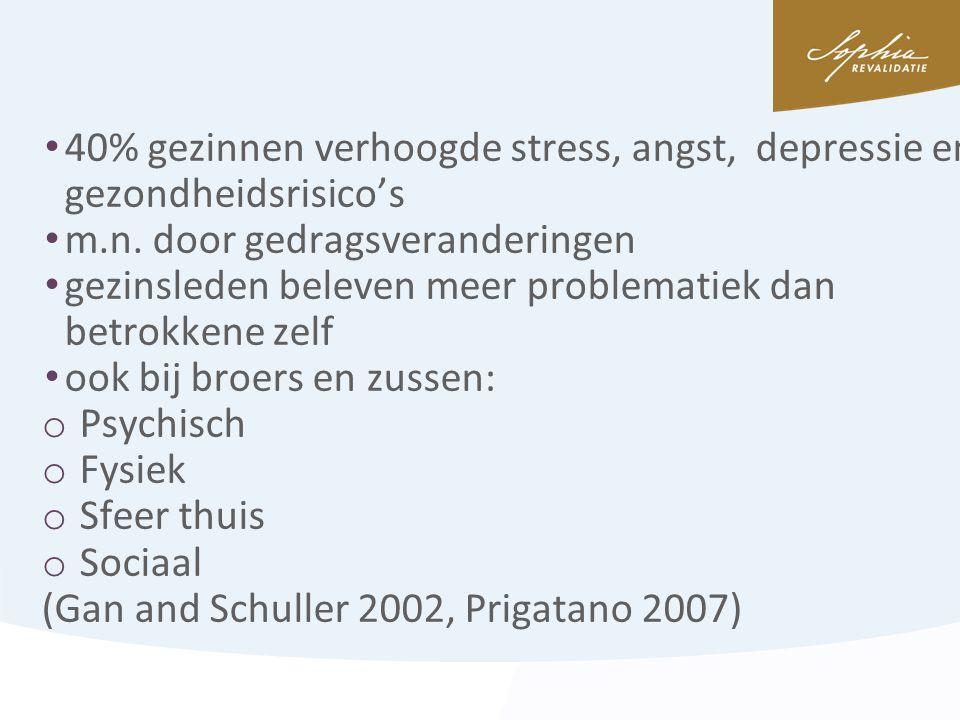 • 40% gezinnen verhoogde stress, angst, depressie en gezondheidsrisico's • m.n. door gedragsveranderingen • gezinsleden beleven meer problematiek dan