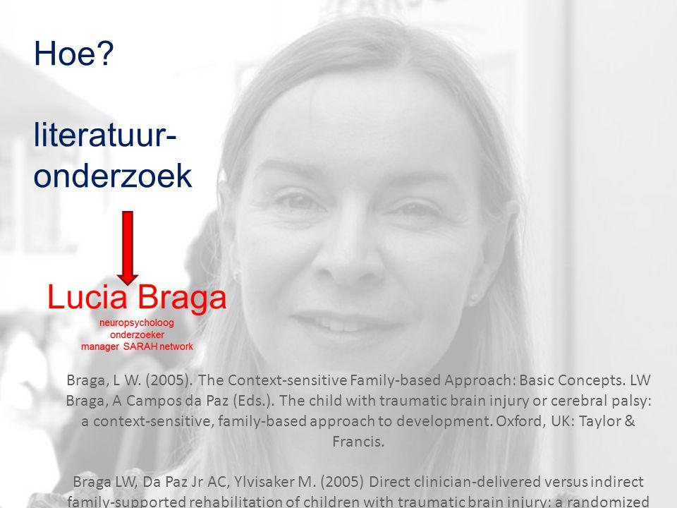 • Invoegen foto van presentatie van lucia Hoe? literatuur- onderzoek Braga, L W. (2005). The Context-sensitive Family-based Approach: Basic Concepts.