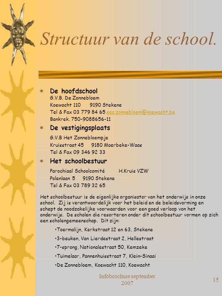 Infobrochure september 2007 15 Structuur van de school.  De hoofdschool G.V.B. De Zonnebloem Koewacht 110 9190 Stekene Tel & Fax 03 779 84 65 sec.zon