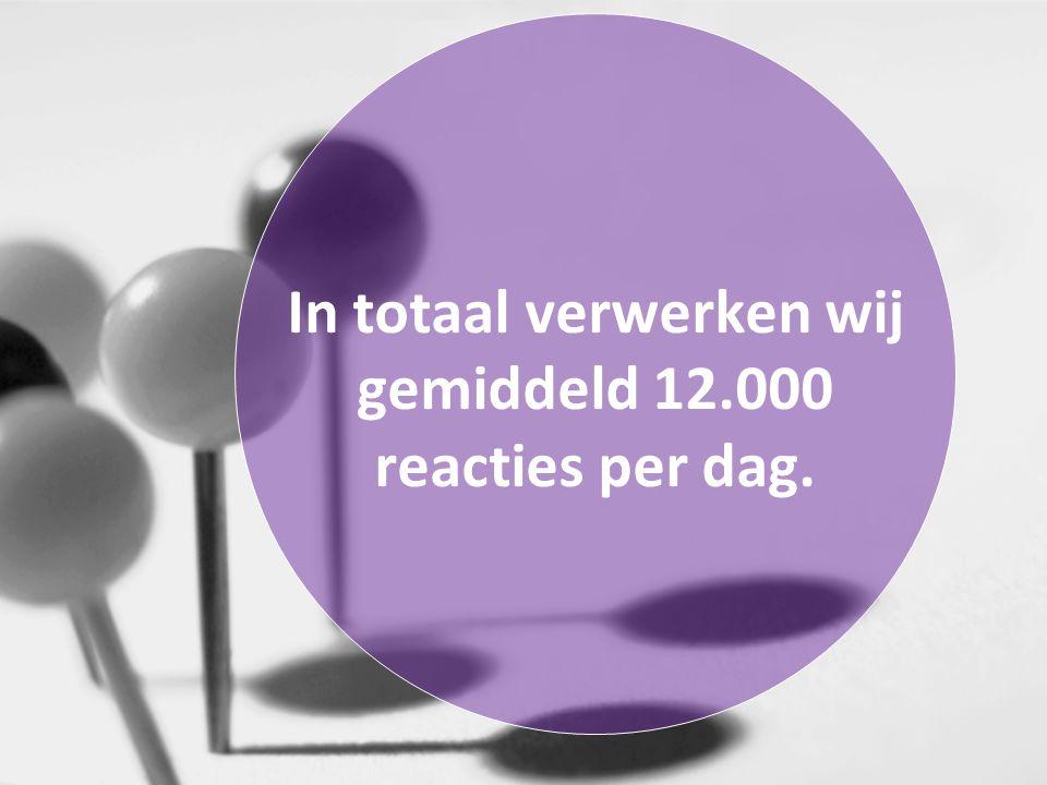 In totaal verwerken wij gemiddeld 12.000 reacties per dag.