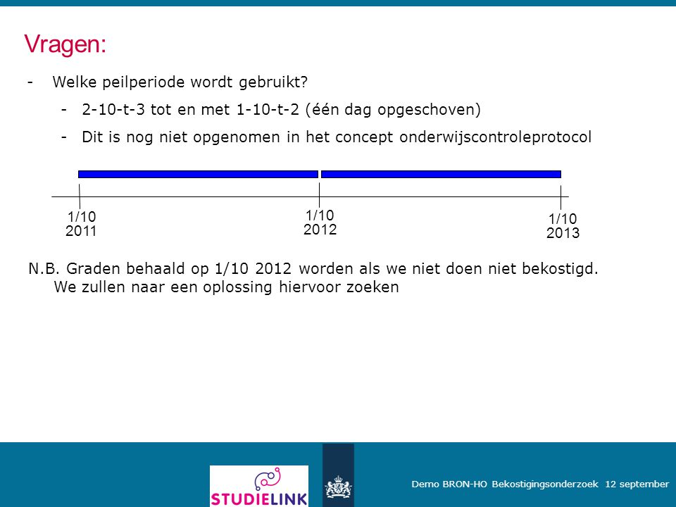 Demo BRON-HO Bekostigingsonderzoek 12 september -Welke peilperiode wordt gebruikt? -2-10-t-3 tot en met 1-10-t-2 (één dag opgeschoven) -Dit is nog nie