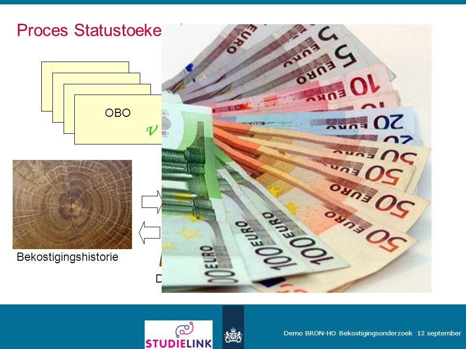Demo BRON-HO Bekostigingsonderzoek 12 september Proces Statustoekenning OBO V Bekostigingshistorie OWD HO-instelling Definitieve bekostigingstatus Bek