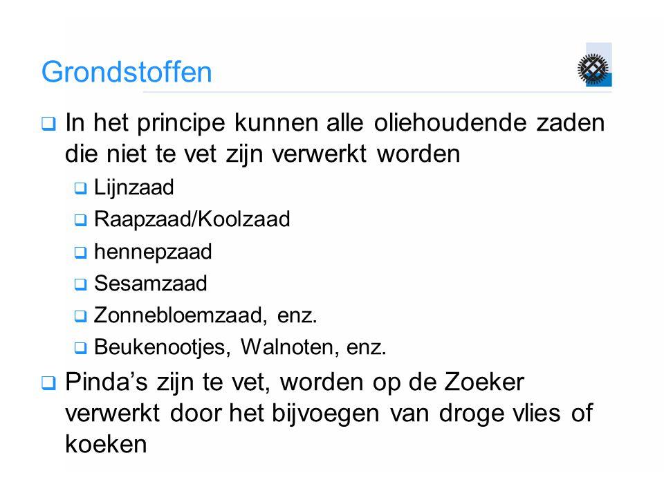 Grondstoffen  In het principe kunnen alle oliehoudende zaden die niet te vet zijn verwerkt worden  Lijnzaad  Raapzaad/Koolzaad  hennepzaad  Sesamzaad  Zonnebloemzaad, enz.