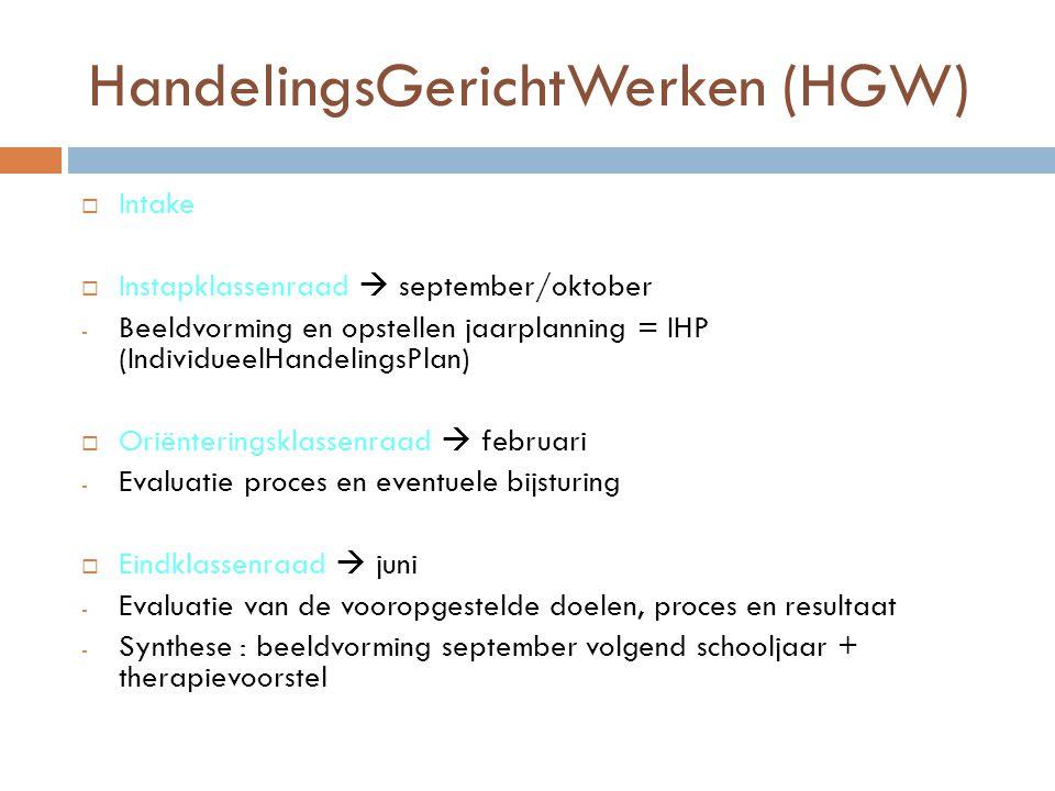 HGW : opbouw  Opstellen en vertrekken vanuit de beeldvorming per leerling en van daaruit een IHP opstellen voor de 8 leergebieden en hun domeinen  Planning opstellen voor het komende schooljaar = Individueel Handelings Plan = IHP (vertrekken vanuit KlasWerkPlan (KWP) naar GroepsWerkPlan (GWP) of IndividueelWerkPlan (IWP)  telkens met het hele klasteam  Deze planning opsplitsen in kortere periodes en concreet maken via groepswerkplannen (GWP) of individuele werkplannen (IWP)  !!.