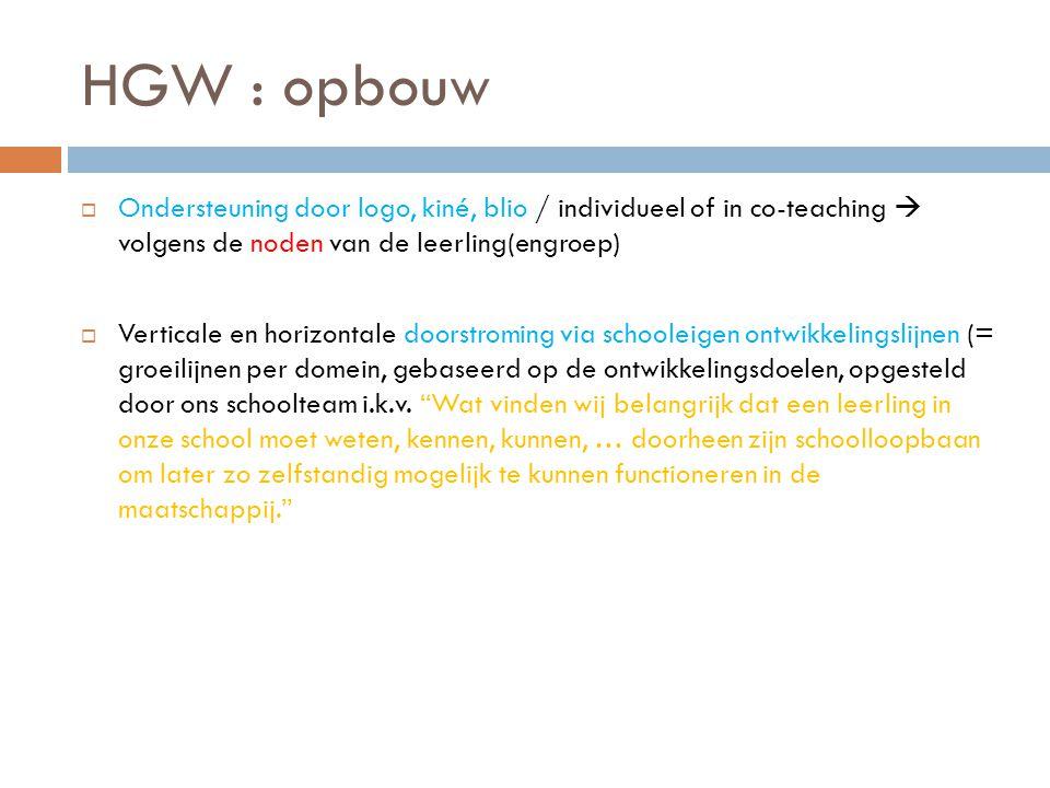 HGW : Overleg / Evaluatie  Overleg : - Wekelijks overleg met co-teacher i.v.m.