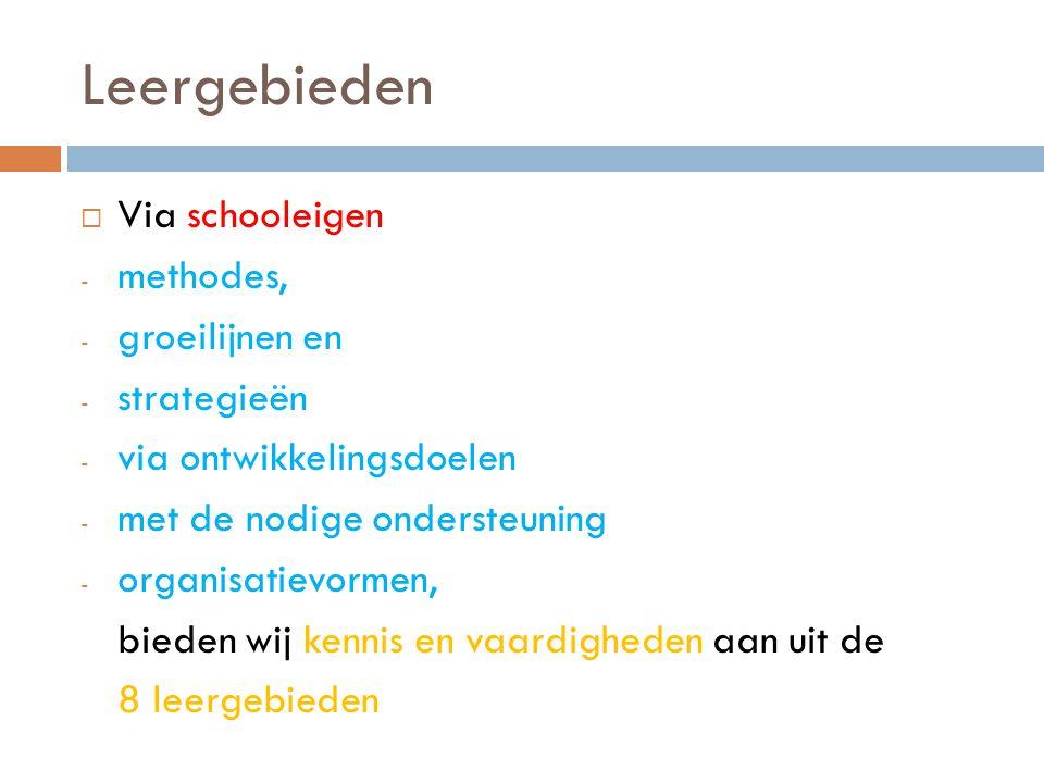 Type 1 - Type 2 LEERGEBIED (OL)  TAAL - Onthaalmoment - Schooleigen methodes Lettermap, Leesmap,Tuin van Babbel, Rondom, Borel Maisonny, spelling...