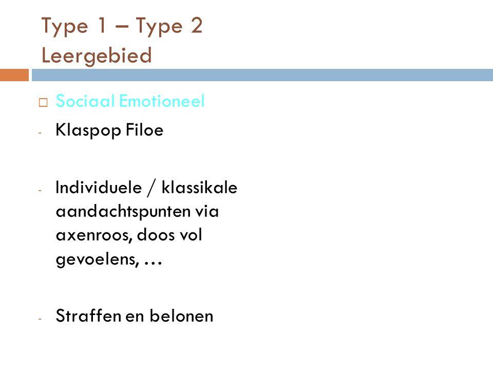 Type 1 – Type 2 Leerbied  Leren leren - Stappenplan Filoe kunnen toepassen - Aanbrengen bouwstenen (velo) - Zelfstandig werken - Transfers leggen  Leren leren - Eenvoudige picto's en/of stappenplan begrijpen / toepassen - Zelfredzaamheid - Voedingsbegeleiding door logo bij onderbouw