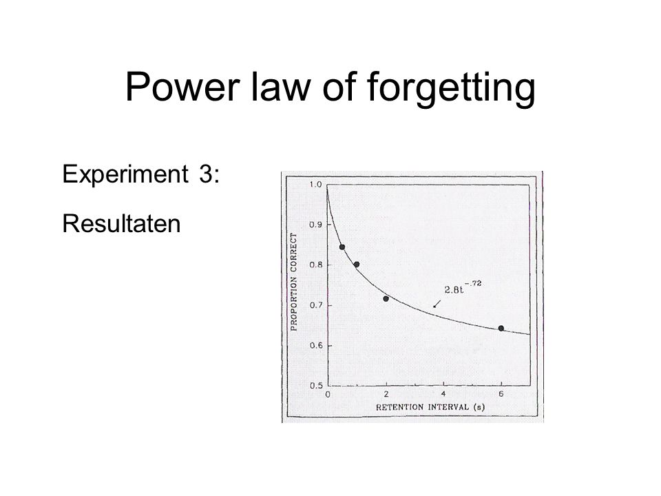 Power law of forgetting Experiment 3: Resultaten