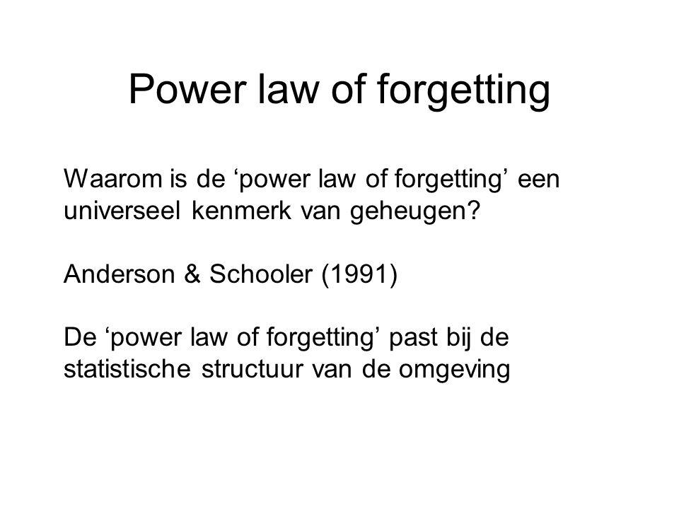 Power law of forgetting Waarom is de 'power law of forgetting' een universeel kenmerk van geheugen? Anderson & Schooler (1991) De 'power law of forget