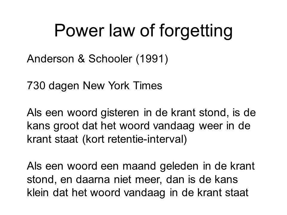 Power law of forgetting Anderson & Schooler (1991) 730 dagen New York Times Als een woord gisteren in de krant stond, is de kans groot dat het woord v