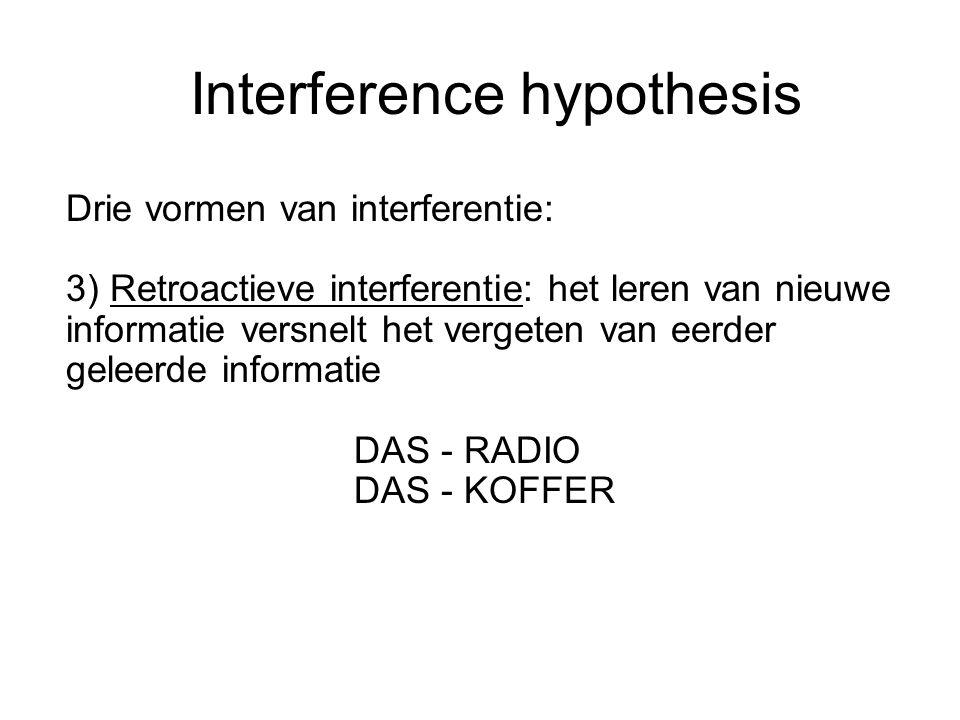 Interference hypothesis Drie vormen van interferentie: 3) Retroactieve interferentie: het leren van nieuwe informatie versnelt het vergeten van eerder