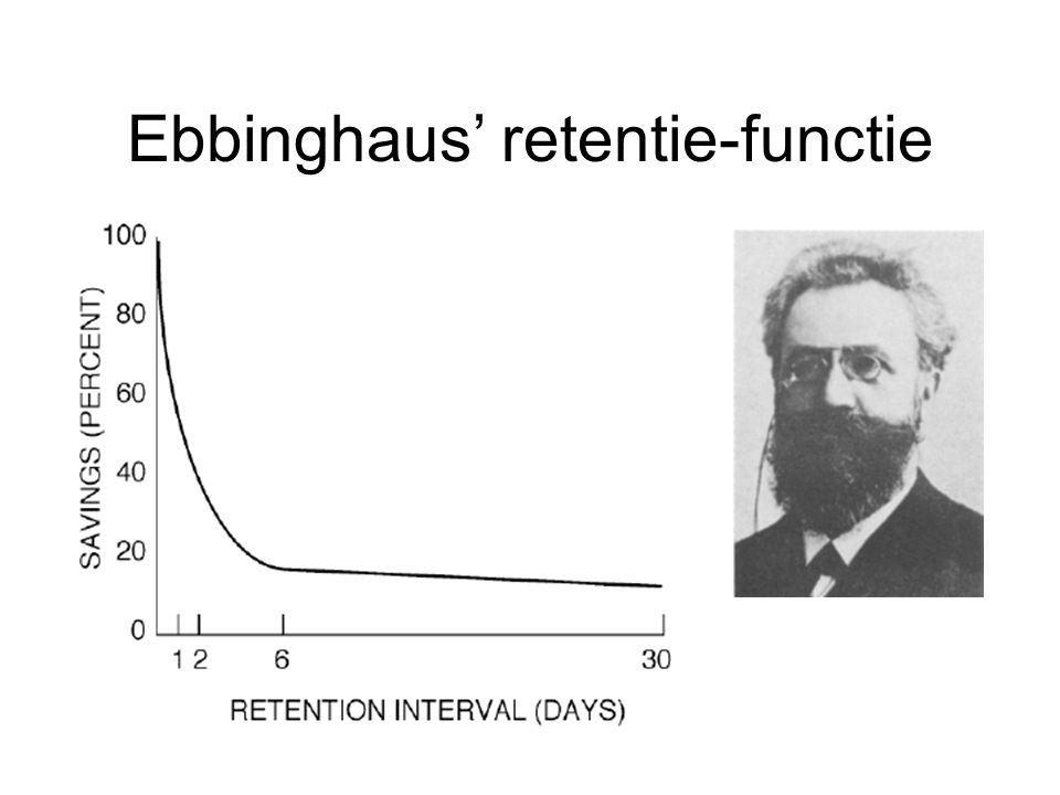 Power law of forgetting Kan vergeten, net als leren, worden weergegeven met een powerfunctie.