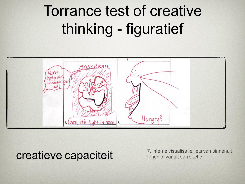 7. interne visualisatie; iets van binnenuit tonen of vanuit een sectie creatieve capaciteit Torrance test of creative thinking - figuratief