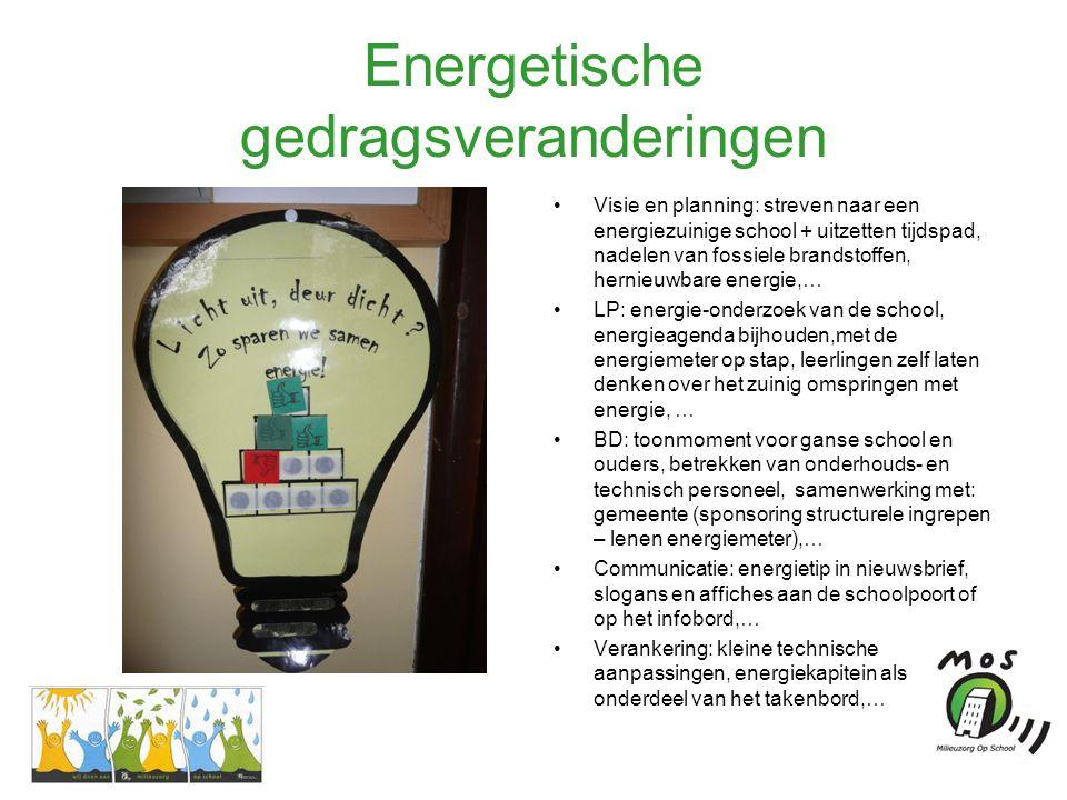 Energetische gedragsveranderingen •Visie en planning: streven naar een energiezuinige school + uitzetten tijdspad, nadelen van fossiele brandstoffen, hernieuwbare energie,… •LP: energie-onderzoek van de school, energieagenda bijhouden,met de energiemeter op stap, leerlingen zelf laten denken over het zuinig omspringen met energie, … •BD: toonmoment voor ganse school en ouders, betrekken van onderhouds- en technisch personeel, samenwerking met: gemeente (sponsoring structurele ingrepen – lenen energiemeter),… •Communicatie: energietip in nieuwsbrief, slogans en affiches aan de schoolpoort of op het infobord,… •Verankering: kleine technische aanpassingen, energiekapitein als onderdeel van het takenbord,…