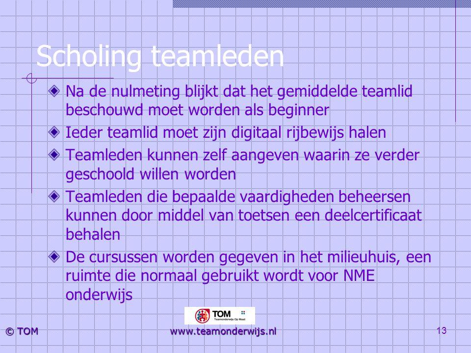 13 © TOM www.teamonderwijs.nl Scholing teamleden Na de nulmeting blijkt dat het gemiddelde teamlid beschouwd moet worden als beginner Ieder teamlid mo