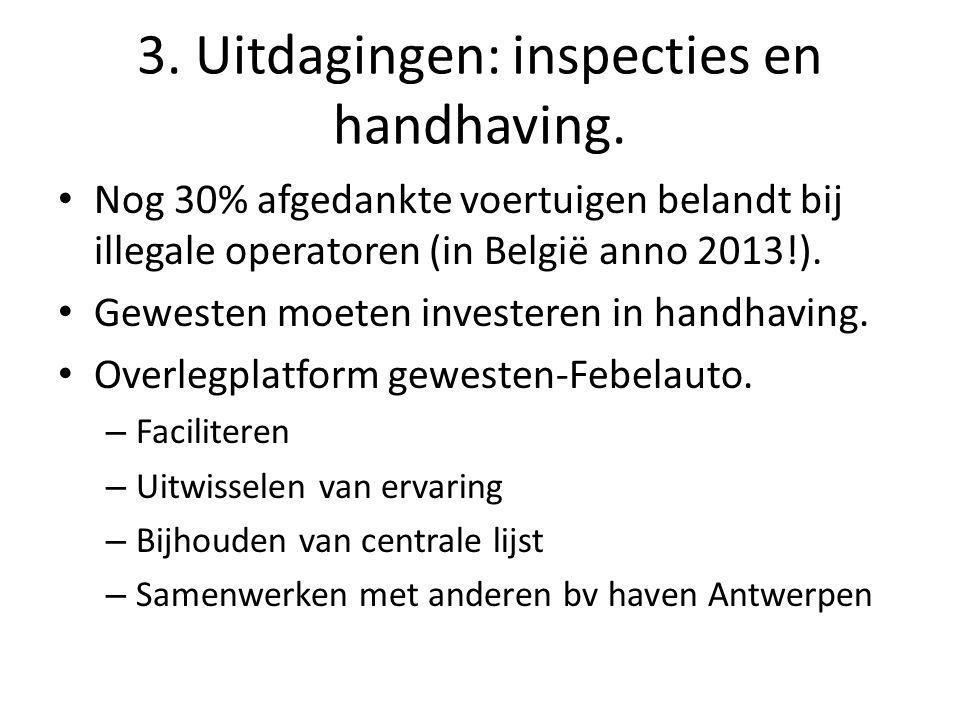 3. Uitdagingen: inspecties en handhaving. • Nog 30% afgedankte voertuigen belandt bij illegale operatoren (in België anno 2013!). • Gewesten moeten in