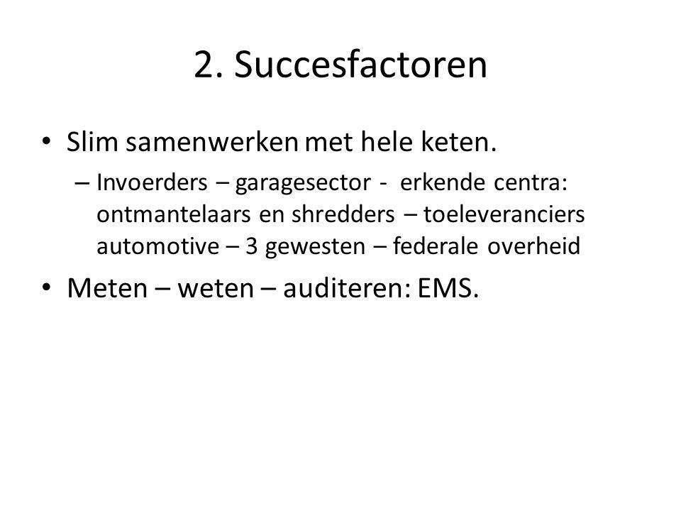 2. Succesfactoren • Slim samenwerken met hele keten. – Invoerders – garagesector - erkende centra: ontmantelaars en shredders – toeleveranciers automo