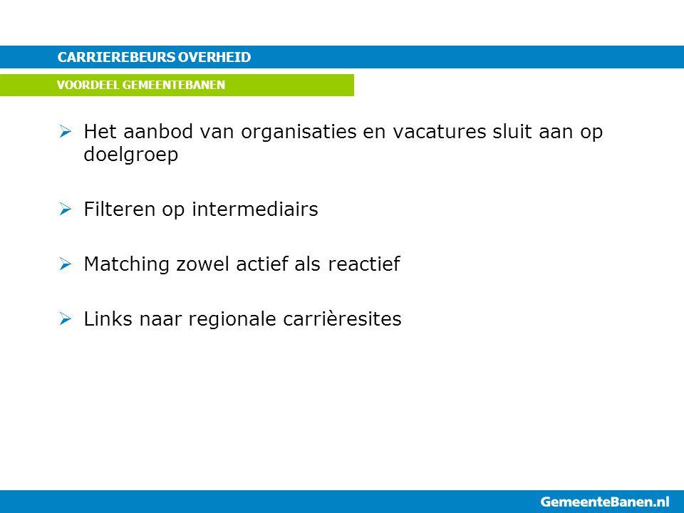  Het aanbod van organisaties en vacatures sluit aan op doelgroep  Filteren op intermediairs  Matching zowel actief als reactief  Links naar region