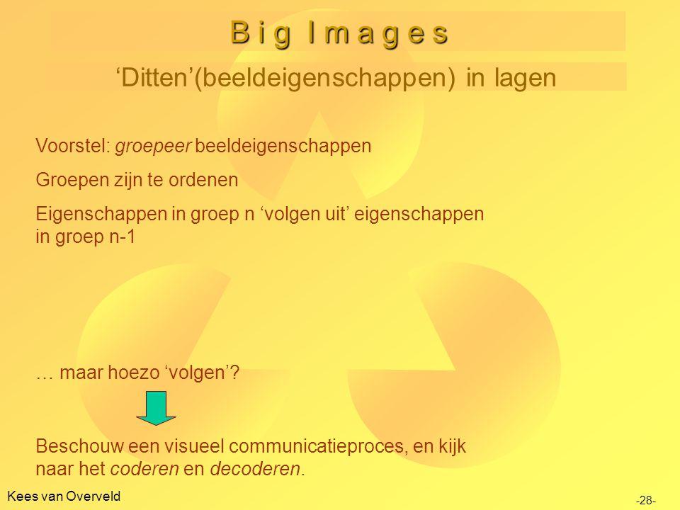 Kees van Overveld B i g I m a g e s 'Ditten'(beeldeigenschappen) in lagen -28- Voorstel: groepeer beeldeigenschappen Groepen zijn te ordenen Eigenschappen in groep n 'volgen uit' eigenschappen in groep n-1 … maar hoezo 'volgen'.