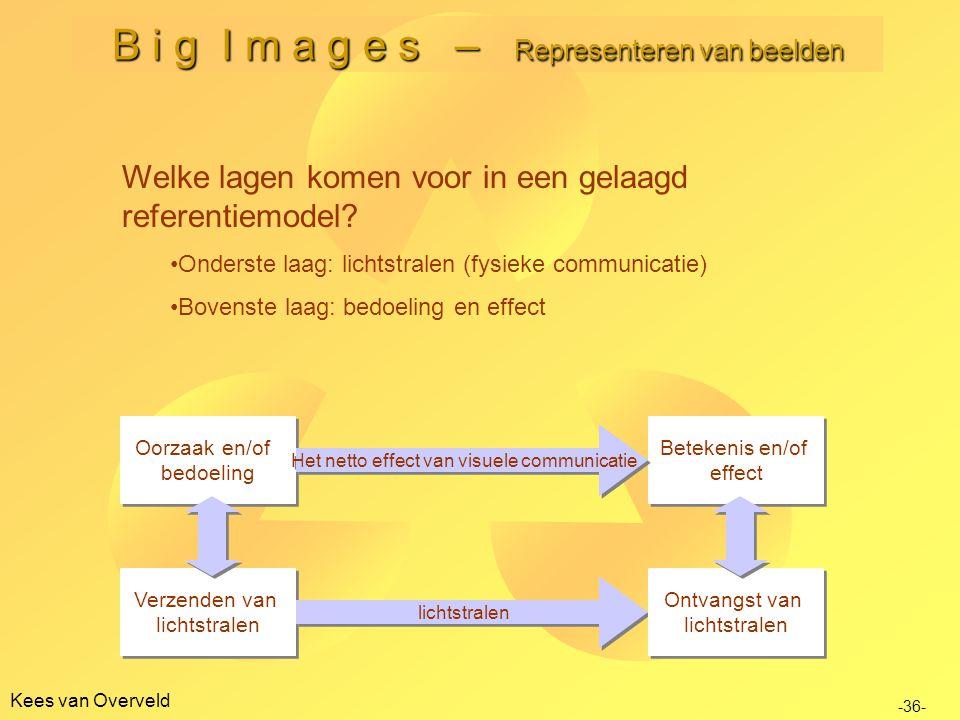 Kees van Overveld B i g I m a g e s – Representeren van beelden Welke lagen komen voor in een gelaagd referentiemodel.