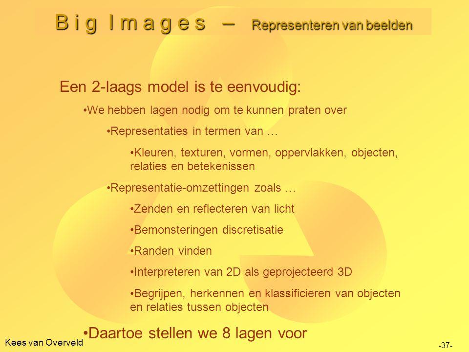 Kees van Overveld B i g I m a g e s – Representeren van beelden Een 2-laags model is te eenvoudig: •We hebben lagen nodig om te kunnen praten over •Representaties in termen van … •Kleuren, texturen, vormen, oppervlakken, objecten, relaties en betekenissen •Representatie-omzettingen zoals … •Zenden en reflecteren van licht •Bemonsteringen discretisatie •Randen vinden •Interpreteren van 2D als geprojecteerd 3D •Begrijpen, herkennen en klassificieren van objecten en relaties tussen objecten •Daartoe stellen we 8 lagen voor -37-