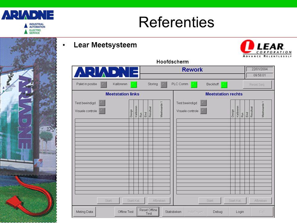 Referenties •Lear Meetsysteem Statistieken