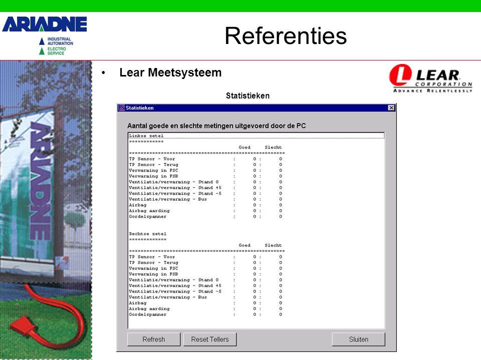 Referenties •Lear Meetsysteem Minimum & maximum instellingen