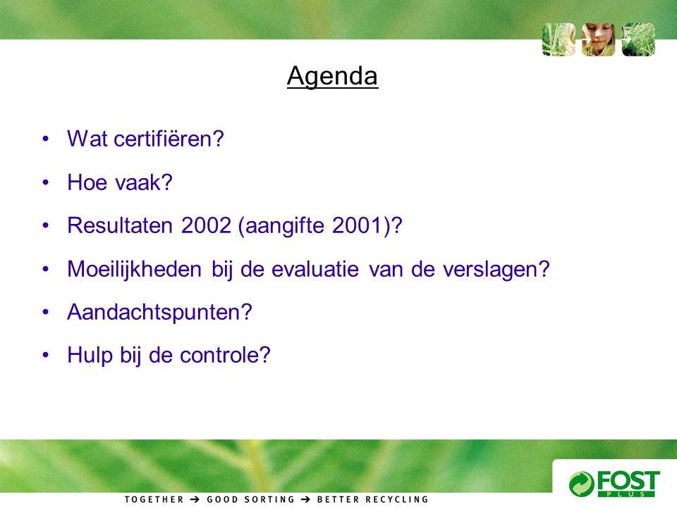 Agenda •Wat certifiëren? •Hoe vaak? •Resultaten 2002 (aangifte 2001)? •Moeilijkheden bij de evaluatie van de verslagen? •Aandachtspunten? •Hulp bij de