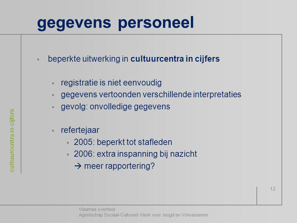 Vlaamse overheid Agentschap Sociaal-Cultureel Werk voor Jeugd en Volwassenen cultuurcentra in cijfers 12 gegevens personeel  beperkte uitwerking in c