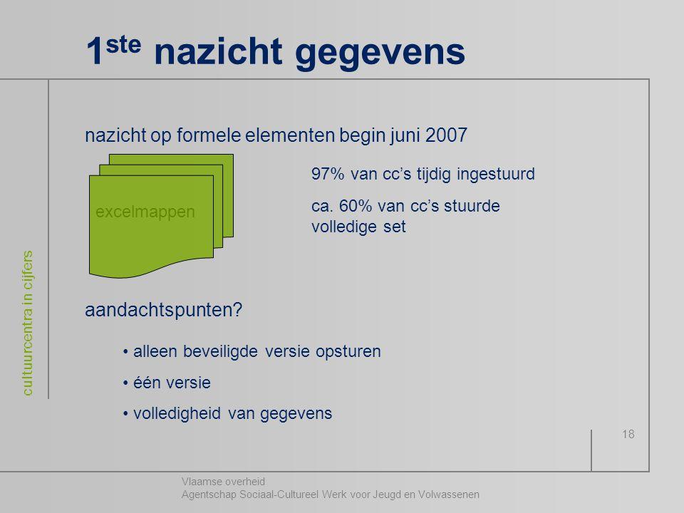Vlaamse overheid Agentschap Sociaal-Cultureel Werk voor Jeugd en Volwassenen cultuurcentra in cijfers 18 1 ste nazicht gegevens nazicht op formele ele