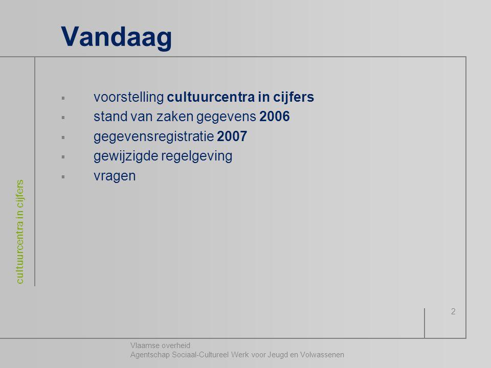 Vlaamse overheid Agentschap Sociaal-Cultureel Werk voor Jeugd en Volwassenen cultuurcentra in cijfers 2 Vandaag  voorstelling cultuurcentra in cijfer