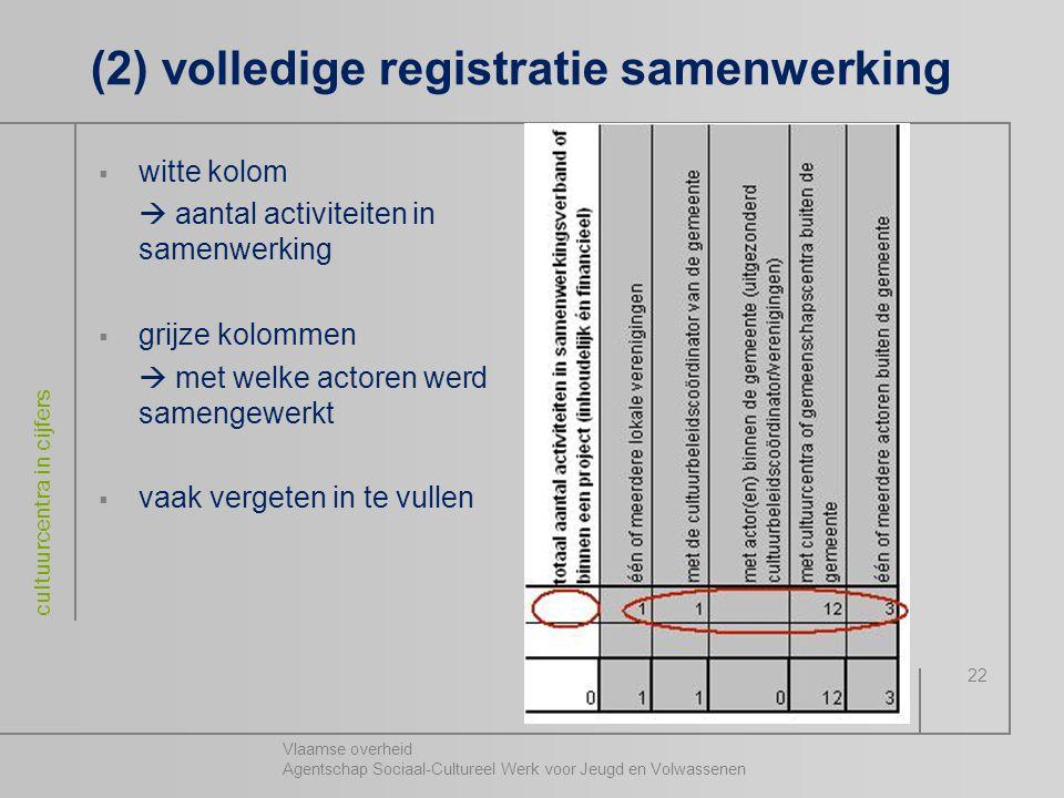 Vlaamse overheid Agentschap Sociaal-Cultureel Werk voor Jeugd en Volwassenen cultuurcentra in cijfers 22 (2) volledige registratie samenwerking  witt