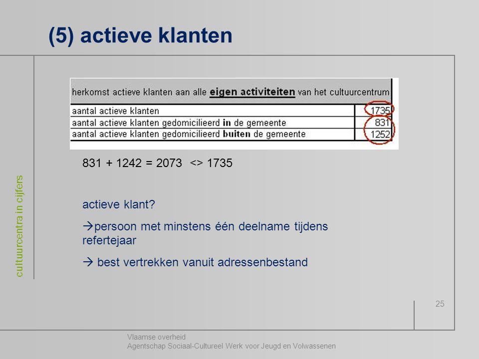 Vlaamse overheid Agentschap Sociaal-Cultureel Werk voor Jeugd en Volwassenen cultuurcentra in cijfers 25 (5) actieve klanten 831 + 1242 = 2073 <> 1735